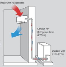 mini split heat pump cost. Simple Heat How Much Does Ductless Air Conditioning Cost To Install Rh Missionac Com  Gree Mini Split Heat Pump Parts Fujitsu For Mini Split Heat Pump Cost
