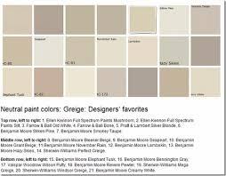 neutral bedroom paint colorsNeutral Interior Paint Colors  OfficialkodCom