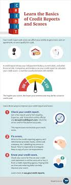 Free Company Report Credit Reports And Scores Usagov