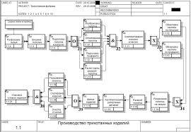 Технология производства трикотажных изделий Курсовая работа п  Курсовая работа технология производства трикотажных изделий