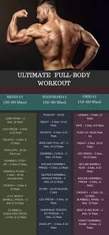 find the best fat burning workout plan for men to suit you in this helpful guide