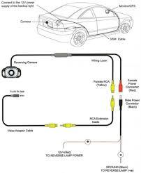 back up camera for car wiring diagrams wiring diagrams second wiring diagram for backup camera wiring diagram toolbox back up camera for car wiring diagrams