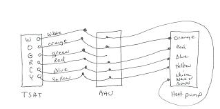 tempstar wiring diagram heat pump wiring info \u2022 Heat Pump Wiring Diagram Schematic wiring diagram for trane heat pump heat pump thermostat wiring rh parsplus co electric heat pump