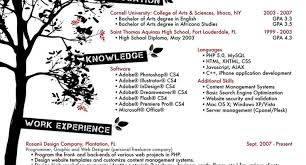 Horrifying High School Student Resume Sample Example Tags