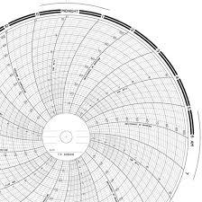 Fx 898418 Foxboro Circular Chart