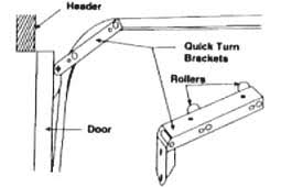 quick turn brackets