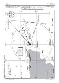 Ltfd Standard Departure Chart Instrument Sid 1 Mysia