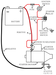 motor wiring diagrams 12 lead motor discover your wiring diagram dc wiring basics motor wiring diagrams 12 lead