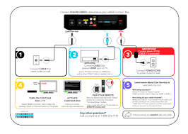cox self installation kits and user guides tv equipment self install guides