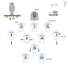 Los equipos de francia e italia, antes del comienzo de la final. My Greatest 11 On Twitter Euro 2000 Final France 2 1 Italy