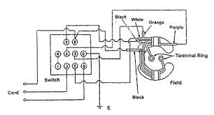 makita jr3000v wiring diagram wiring diagram libraries makita jr3000v wiring diagram