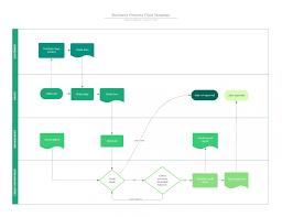 Process Flow Chart Template Powerpoint 2003 008 Powerpoint Process Flow Template Free Ppt Download Chart