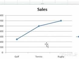 2d Line Chart In Excel How To Insert A 2d Line Chart