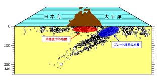 地震 プレート 日本