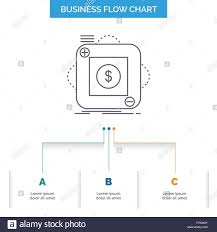 Purchase Store App Application Mobile Business Flow