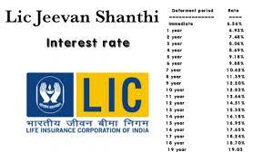 Lic Jeevan Shanti Chart Lic Jeevan Shanthi Interest Rate Youtube