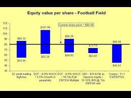 Football Field Valuation