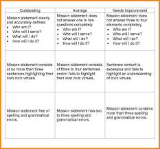 Ask Rose Homework Angles Homework Help Academic Essay Topic Do My