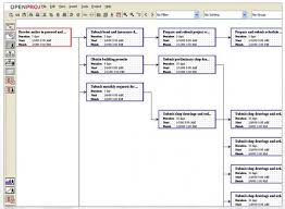 Pert Chart Software Project Management What Is A Pert Chart