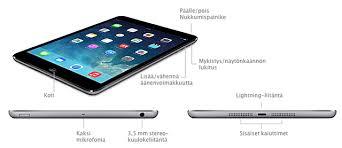 Hopeinen Omena iPad ja muistin märä - Oletteko