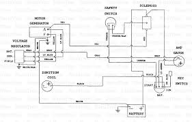cub cadet 125 cub cadet garden tractor wire diagram diagram and search by model and brand