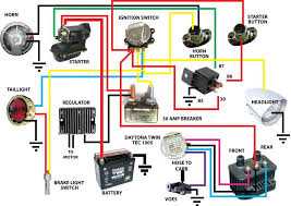 harley wiring diagram harley wiring diagrams online harley wiring diagram description this image has been resized click this bar to view the full image
