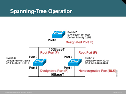 Designated Port Vs Root Port Configuring Catalyst Switch Operations Ppt Download