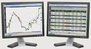 Futures Charts Online Realtime Futures Charts Commodity