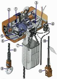 chain hoist wiring diagram for chain wiring diagrams chain hoist wiring diagram for diagrams get image about