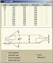 Drill Point Chart Pilot Drill Bit Hole Size Chart Dewalt Dw1361 Titanium Point