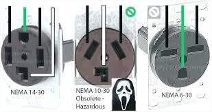 4 prong dryer plug wiring diagram wiring diagram detailed gazab info wp content uploads 2018 09 dryer plug c electric 220 volt outlet wiring diagram 4 prong dryer plug wiring diagram