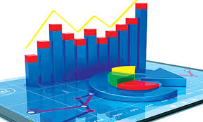 Lawson Perspective Charts Download Analysis Of Financial Data In Charts 3c Software