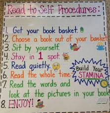 Anchor Charts For Reading Ela Anchor Charts Read To Self Procedures