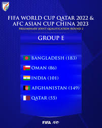 When world cup 2022 qualifying begins, less than a year will have past since france captain hugo lloris lifted the trophy in moscow following while many of the world's continental organisations are still finalising their qualification process for the tournament, in asia the tournament is mere weeks away. Fifa World Cup 2022 Asian Qualifiers Draw Released