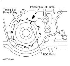 2002 honda civic timing belt alignment marks for belt repla hope this help let us know if need more or you have more questions