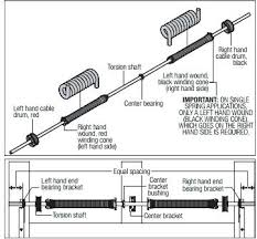 Garage Door Spring Tension Chart Garage Door Torsion Spring Realfans Info
