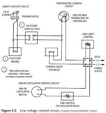 wiring diagram for a 120 volt thermostat the wiring diagram control circuit voltage nilza wiring diagram