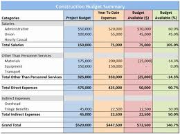 cost spreadsheet for building a house 20 elegant gallery of sample project budget spreadsheet excel