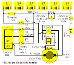 ev motor controllers resistors