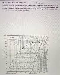 R134a Static Pressure Chart Solved Ene 3160 Hvac Spring 2019 Hw02 Problems Problem 1