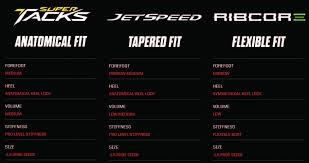 Bauer Runner Size Chart Ccm Jetspeed Ft2 Senior Ice Hockey Skates