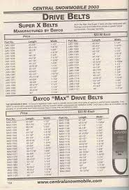 Timing Belt Cross Reference Chart Drive Belt Cross Reference Chart Drive Free Download