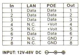 cat6 diagrams wire car wiring diagram download tinyuniverse co Cat6 Wiring Diagram cat5 poe wiring diagram wordoflife me cat6 diagrams wire poe cat6 wiring diagram poe diy diagrams and cat5 diagram cat 6 wiring diagram