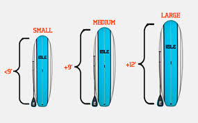 Paddle Board Weight Chart Above Board The 20 Best Inflatable Paddle Boards Reviews