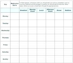 Daily Medication Schedule Template Chart Printable Images Of
