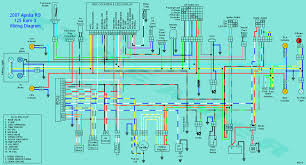 yamaha rs 100 cdi wiring diagram yamaha discover your wiring rs turbo wiring diagram wiring diagrams schematics ideas