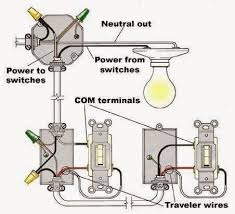 electrical house wiring diagram carlplant in to electric for diagram of electrical wiring of a home home electrical wiring electrical engineering within residential wiring diagrams