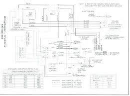 rheem gas furnace diagram cashewapp co rheem criterion gas furnace schematic wiring diagram diagrams thermostat electric