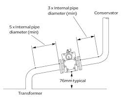 what is the function of buchholz relay in oil filled transformers? Transformer Wiring Diagram with Aquastat Relay Buchholz Relay Transformer Wiring Diagram Control Panel #28