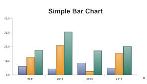 Visual Studio 2008 Online Charts Collection
